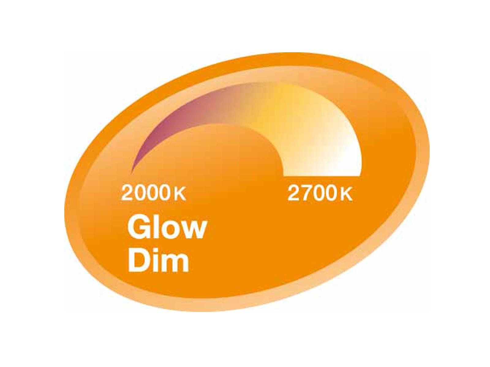 GLOWdim-1600x1200 Schöne Osram Led Dimmbar Gu10 Dekorationen
