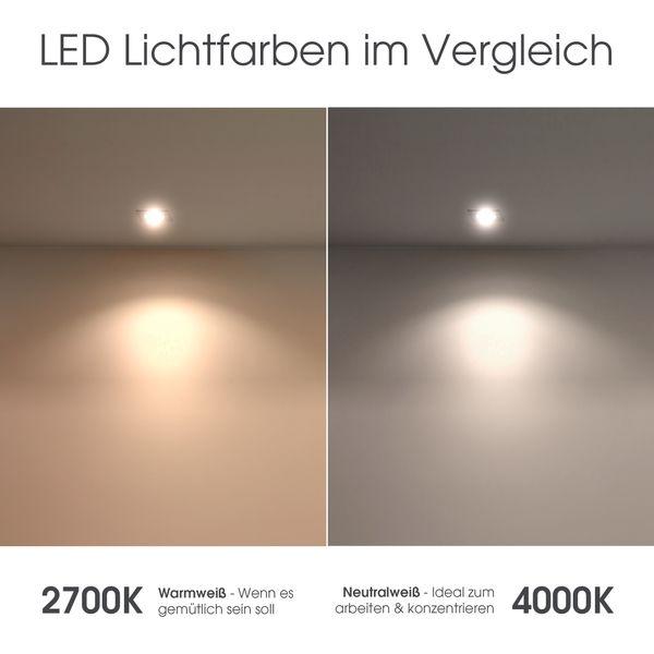 CELI-2W Aufbaustrahler schwenkbar rund & weiß Spot inkl. GU10 LED 5W 36° neutralweiß 4000K – Bild 7