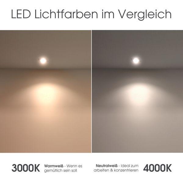 RX-4 LED Einbauleuchte flacher Einbaustrahler weiß inkl. LED GX53 3,5W warmweiß – Bild 5